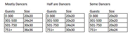Indian Wedding Reception Dance Floor